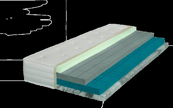 COLCHÓN Multiconfort 140×200